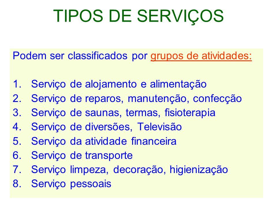 TIPOS DE SERVIÇOS Podem ser classificados por grupos de atividades: