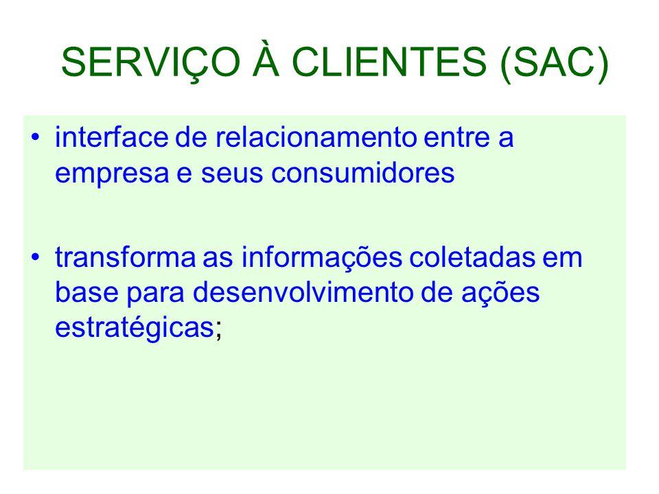 SERVIÇO À CLIENTES (SAC)