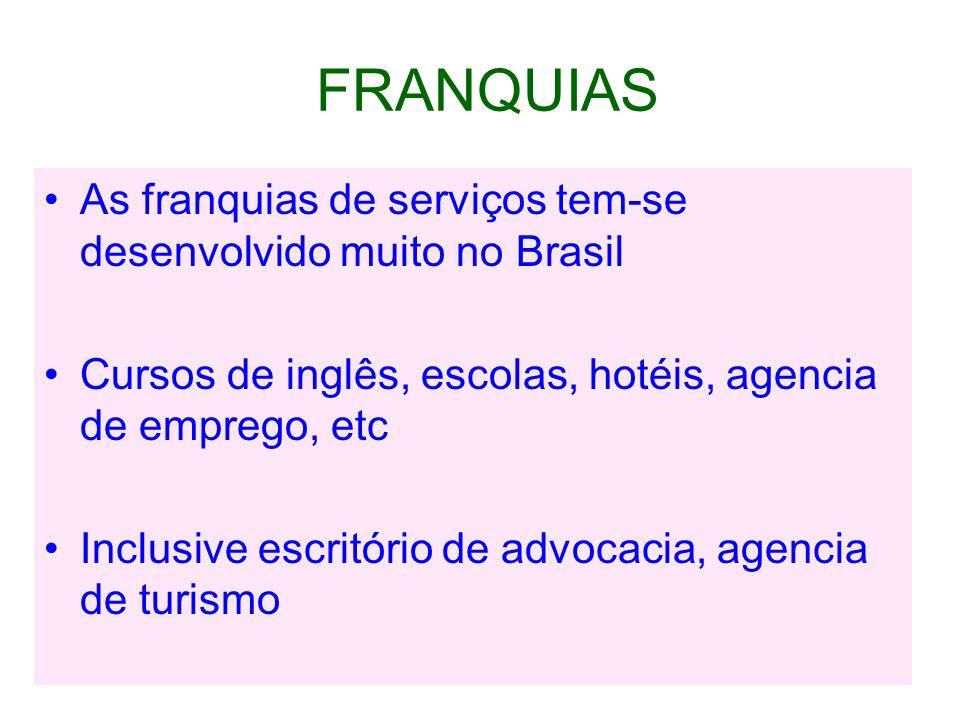 FRANQUIAS As franquias de serviços tem-se desenvolvido muito no Brasil
