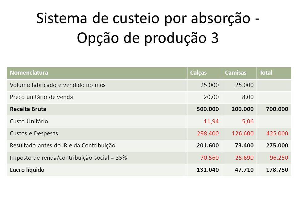 Sistema de custeio por absorção - Opção de produção 3