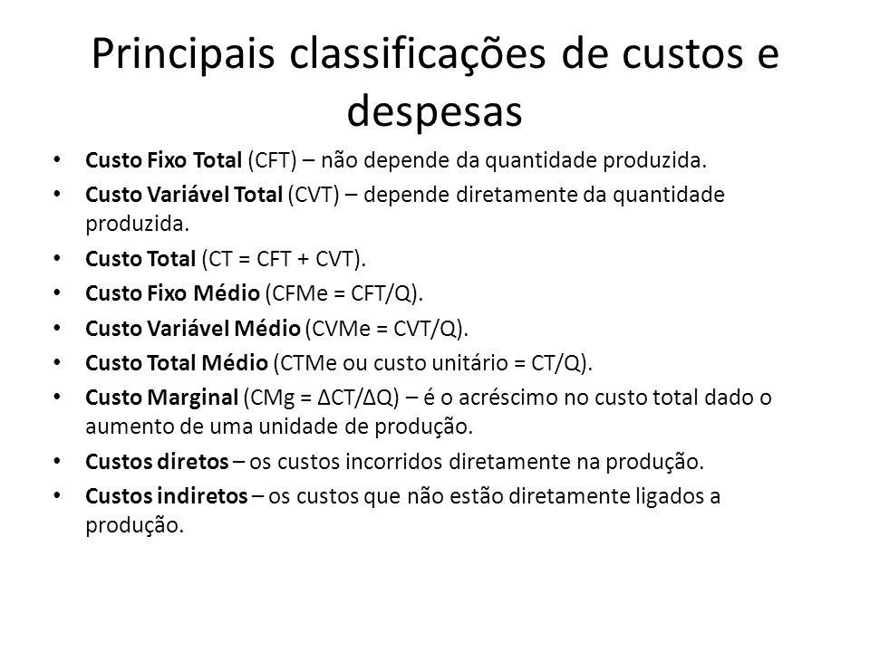 Principais classificações de custos e despesas
