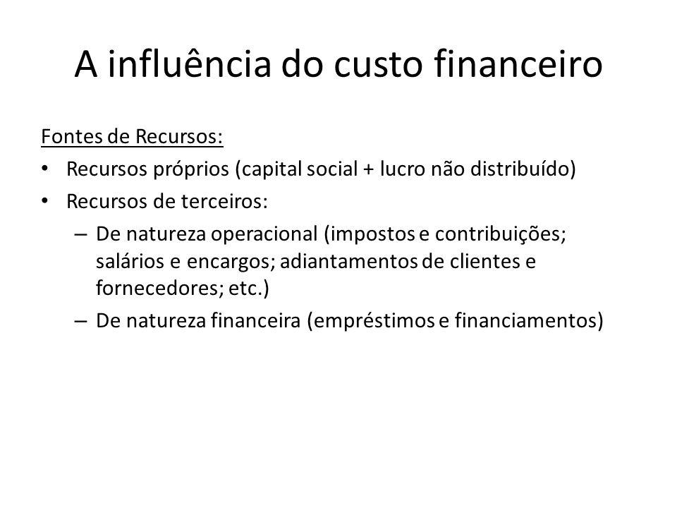 A influência do custo financeiro