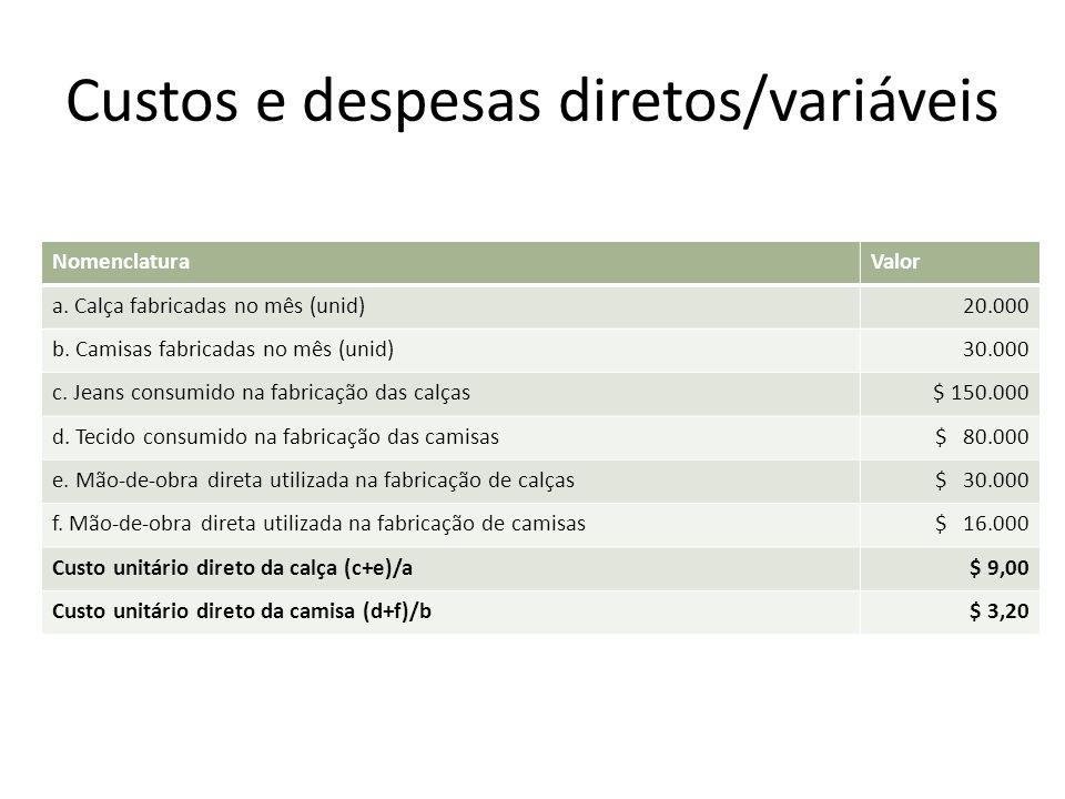 Custos e despesas diretos/variáveis