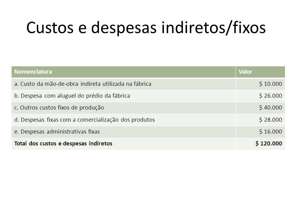 Custos e despesas indiretos/fixos