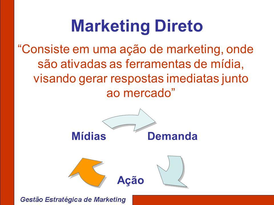 Marketing Direto Consiste em uma ação de marketing, onde são ativadas as ferramentas de mídia, visando gerar respostas imediatas junto ao mercado