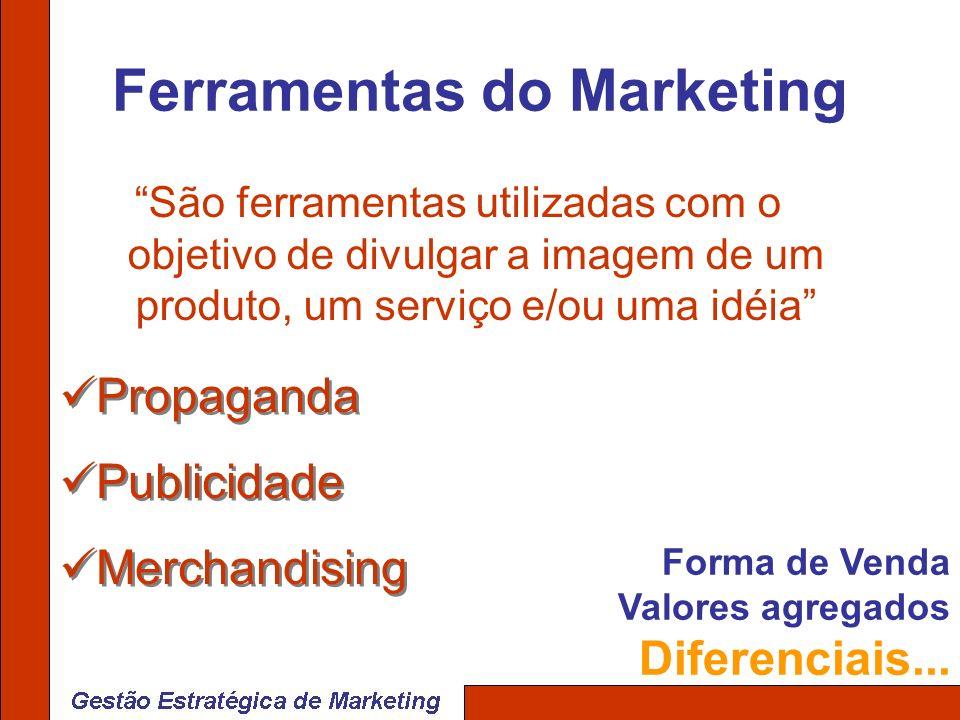 Ferramentas do Marketing