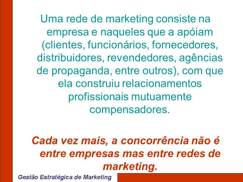 Uma rede de marketing consiste na empresa e naqueles que a apóiam (clientes, funcionários, fornecedores, distribuidores, revendedores, agências de propaganda, entre outros), com que ela construiu relacionamentos profissionais mutuamente compensadores.