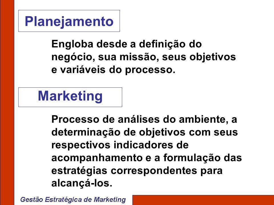 Planejamento Marketing