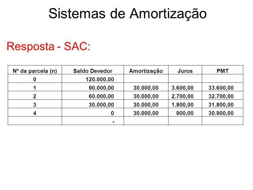 Sistemas de Amortização Resposta - SAC:
