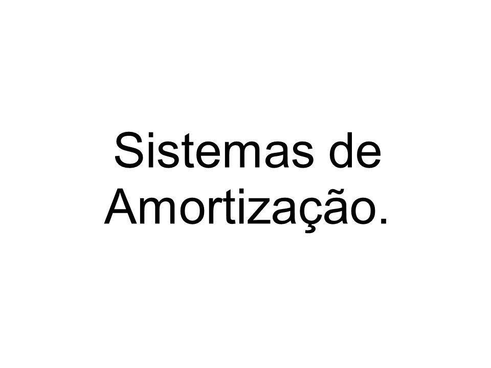 Sistemas de Amortização.