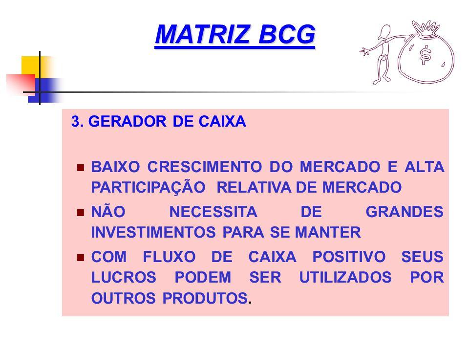 MATRIZ BCG 3. GERADOR DE CAIXA