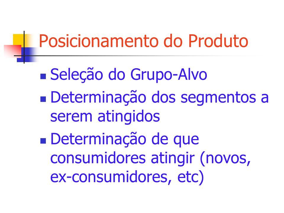 Posicionamento do Produto