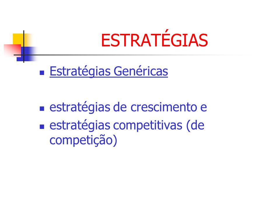 ESTRATÉGIAS Estratégias Genéricas estratégias de crescimento e