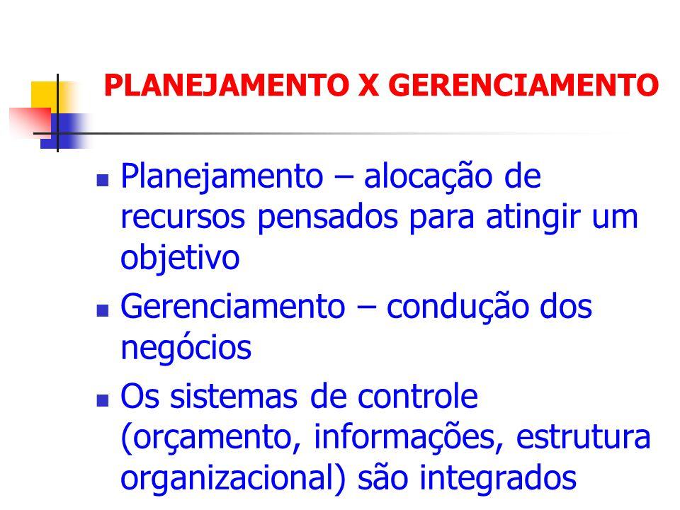PLANEJAMENTO X GERENCIAMENTO