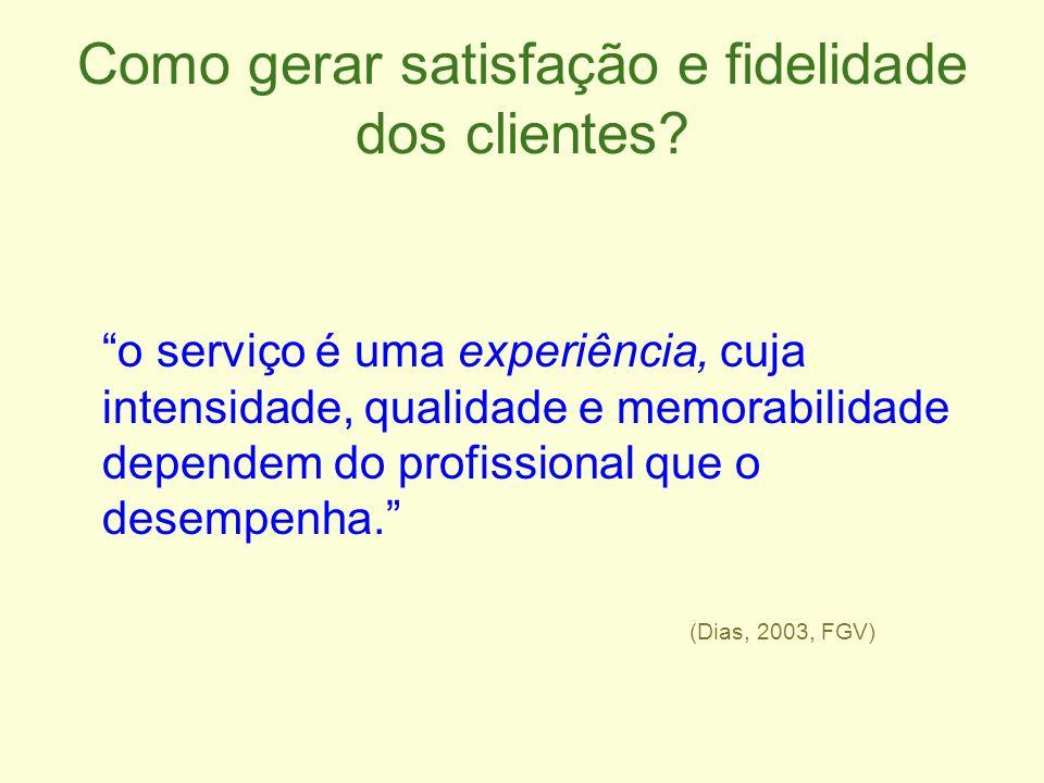Como gerar satisfação e fidelidade dos clientes