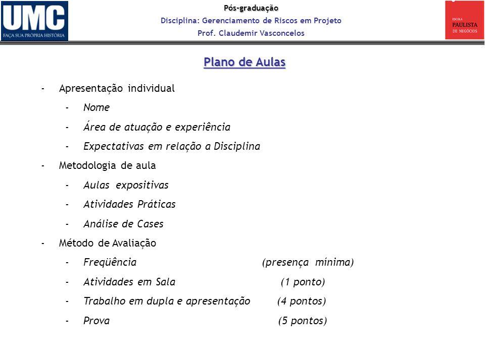 Plano de Aulas Apresentação individual Nome