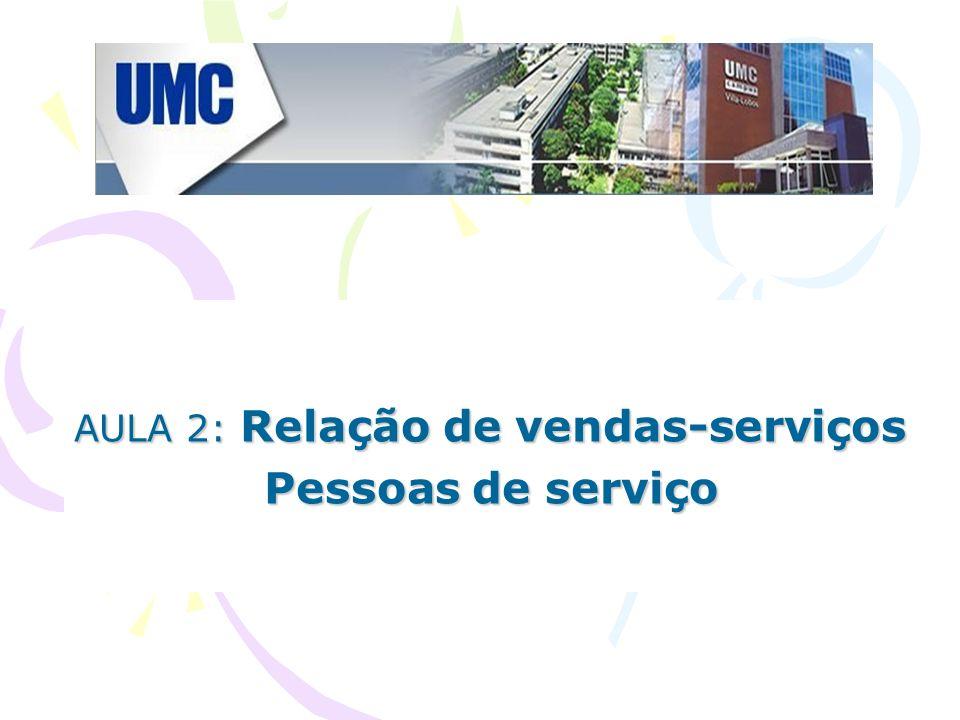 AULA 2: Relação de vendas-serviços Pessoas de serviço