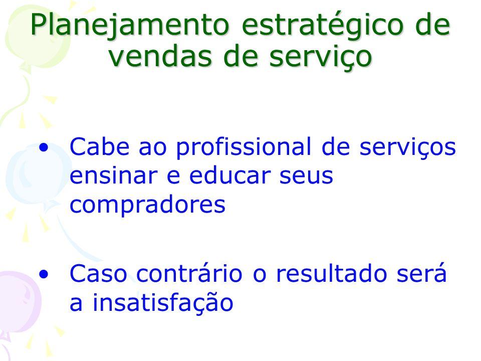 Planejamento estratégico de vendas de serviço