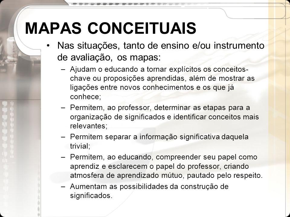 MAPAS CONCEITUAIS Nas situações, tanto de ensino e/ou instrumento de avaliação, os mapas: