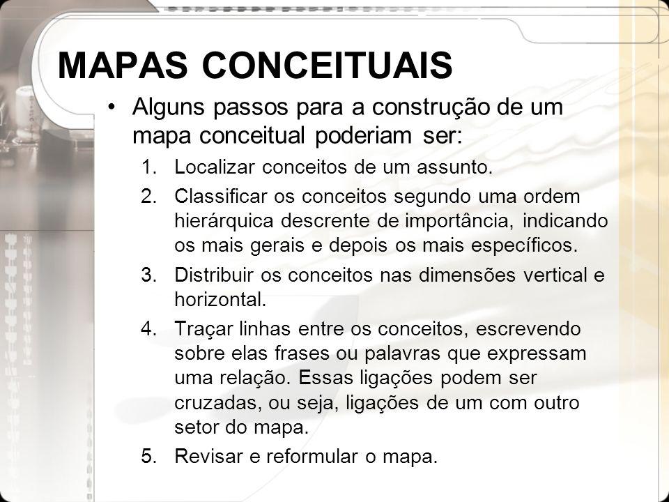 MAPAS CONCEITUAIS Alguns passos para a construção de um mapa conceitual poderiam ser: Localizar conceitos de um assunto.