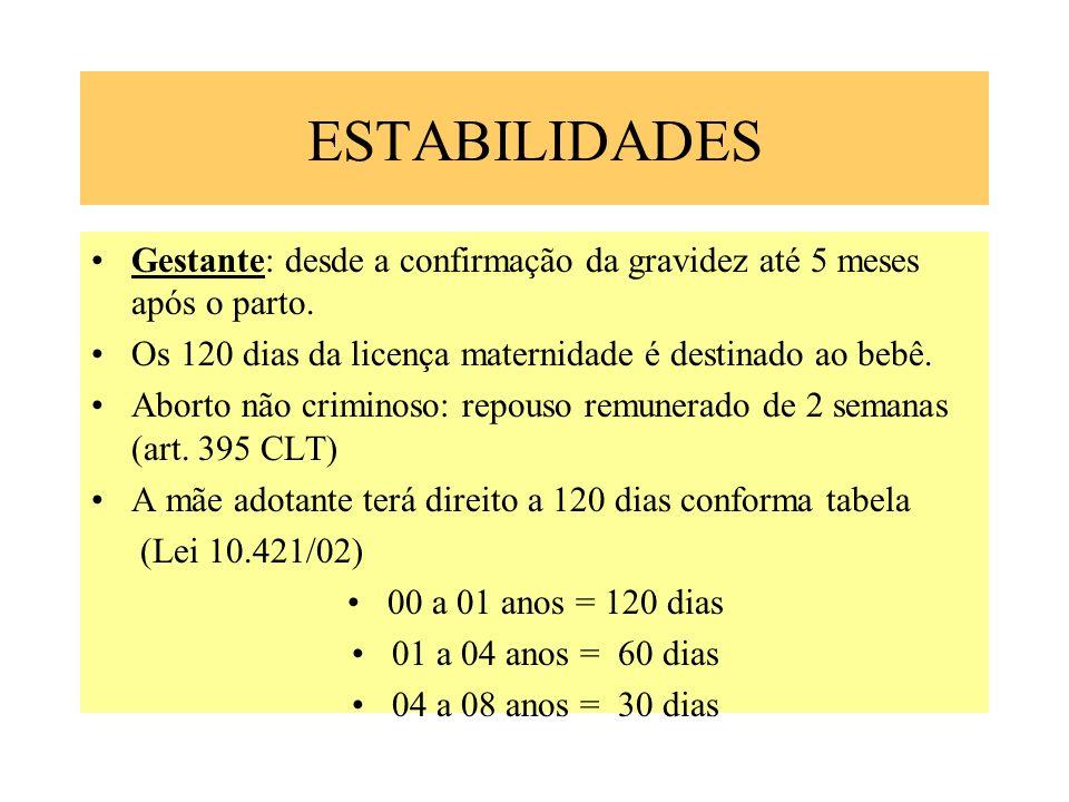 ESTABILIDADES Gestante: desde a confirmação da gravidez até 5 meses após o parto. Os 120 dias da licença maternidade é destinado ao bebê.