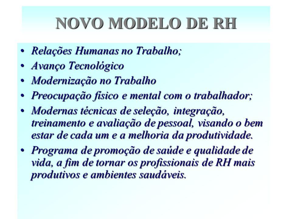 NOVO MODELO DE RH Relações Humanas no Trabalho; Avanço Tecnológico
