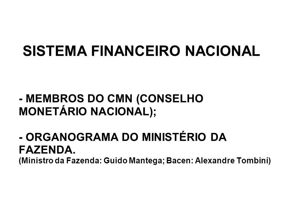 SISTEMA FINANCEIRO NACIONAL - MEMBROS DO CMN (CONSELHO MONETÁRIO NACIONAL); - ORGANOGRAMA DO MINISTÉRIO DA FAZENDA.