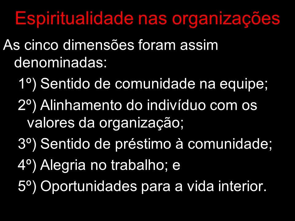 Espiritualidade nas organizações
