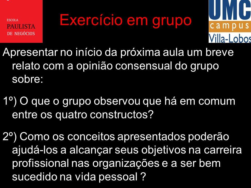 Exercício em grupo Apresentar no início da próxima aula um breve relato com a opinião consensual do grupo sobre: