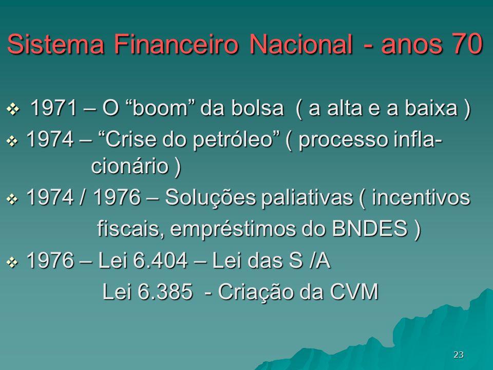 Sistema Financeiro Nacional - anos 70