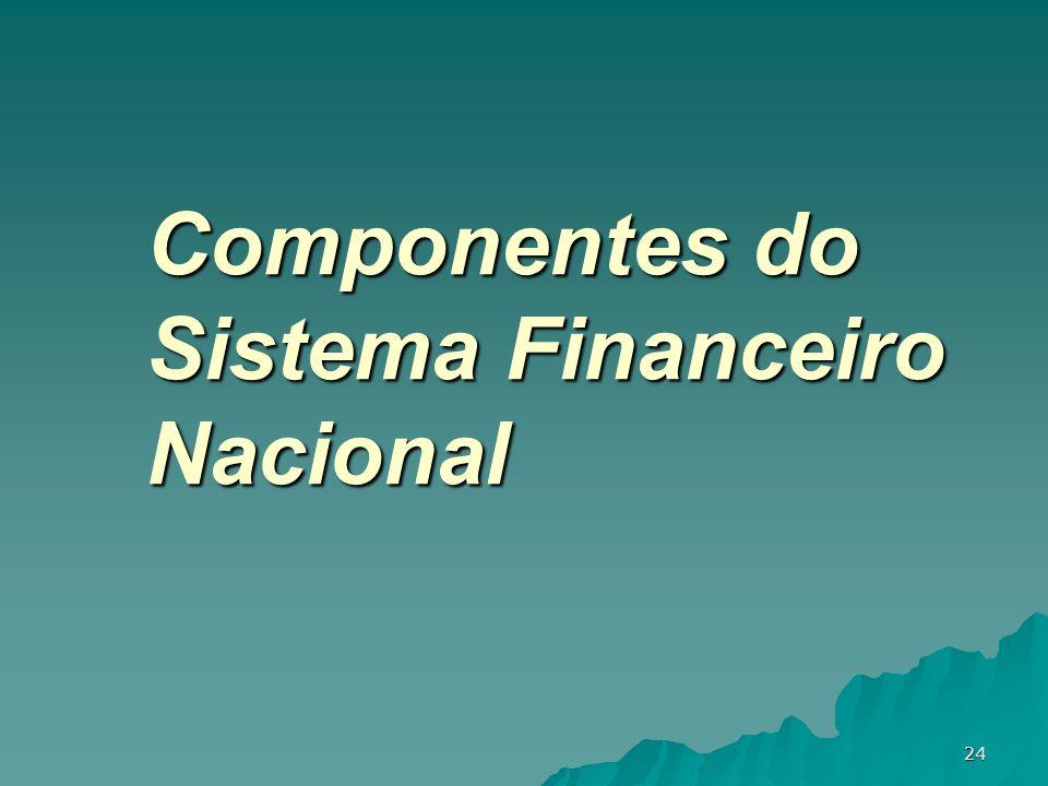 Componentes do Sistema Financeiro Nacional