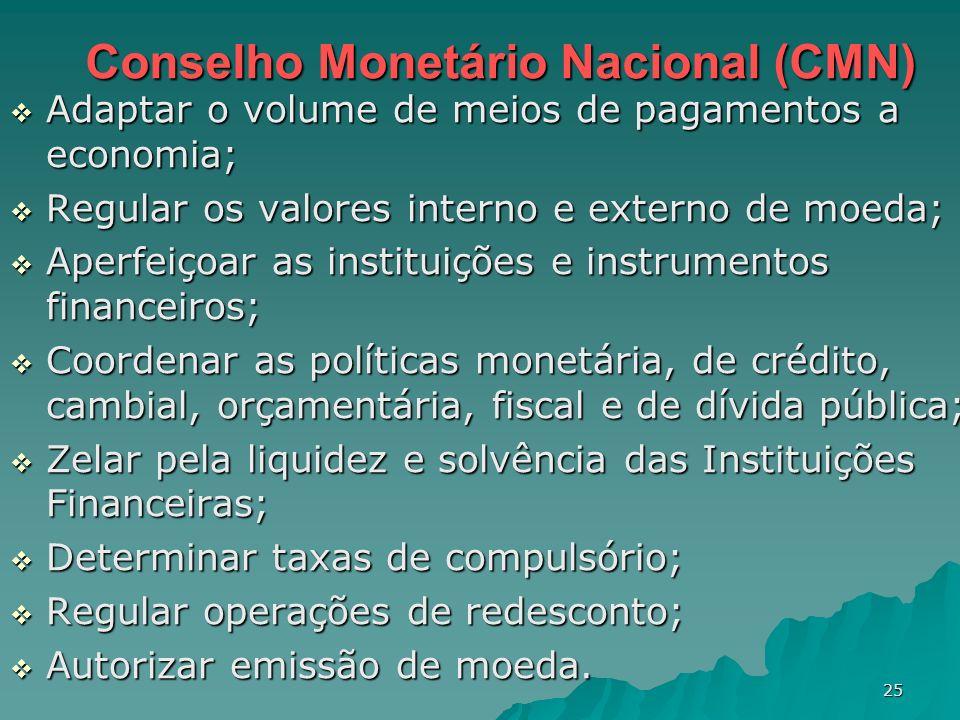 Conselho Monetário Nacional (CMN)