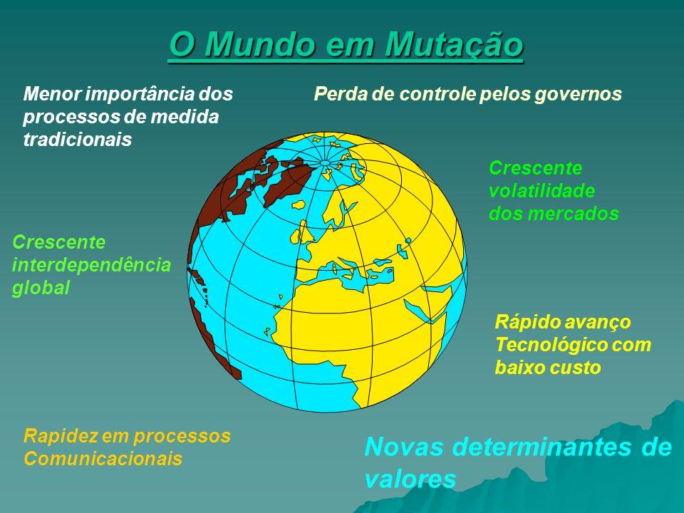 O Mundo em Mutação Novas determinantes de valores