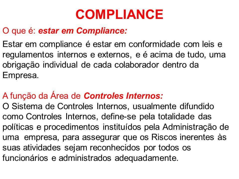 COMPLIANCE O que é: estar em Compliance: