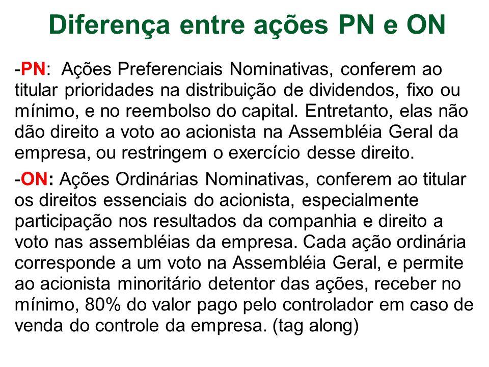Diferença entre ações PN e ON
