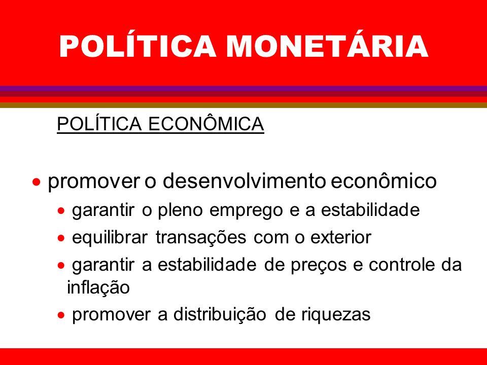 POLÍTICA MONETÁRIA promover o desenvolvimento econômico