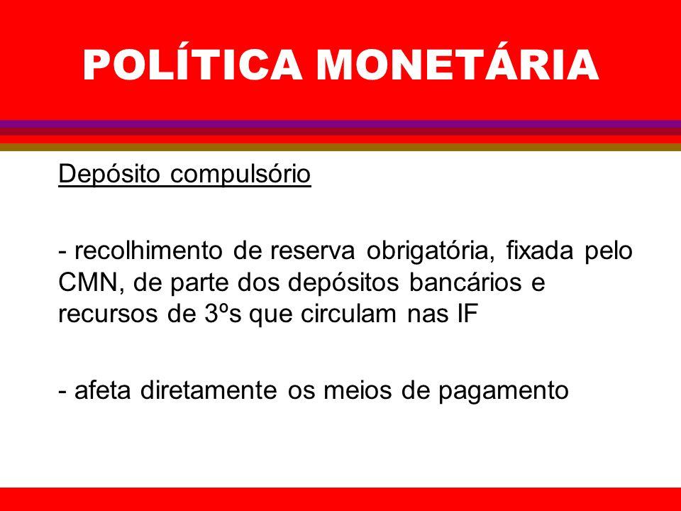POLÍTICA MONETÁRIA Depósito compulsório