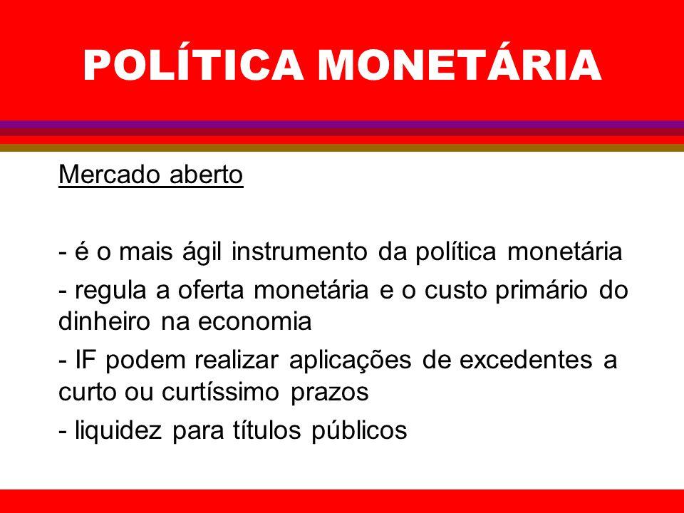 POLÍTICA MONETÁRIA Mercado aberto