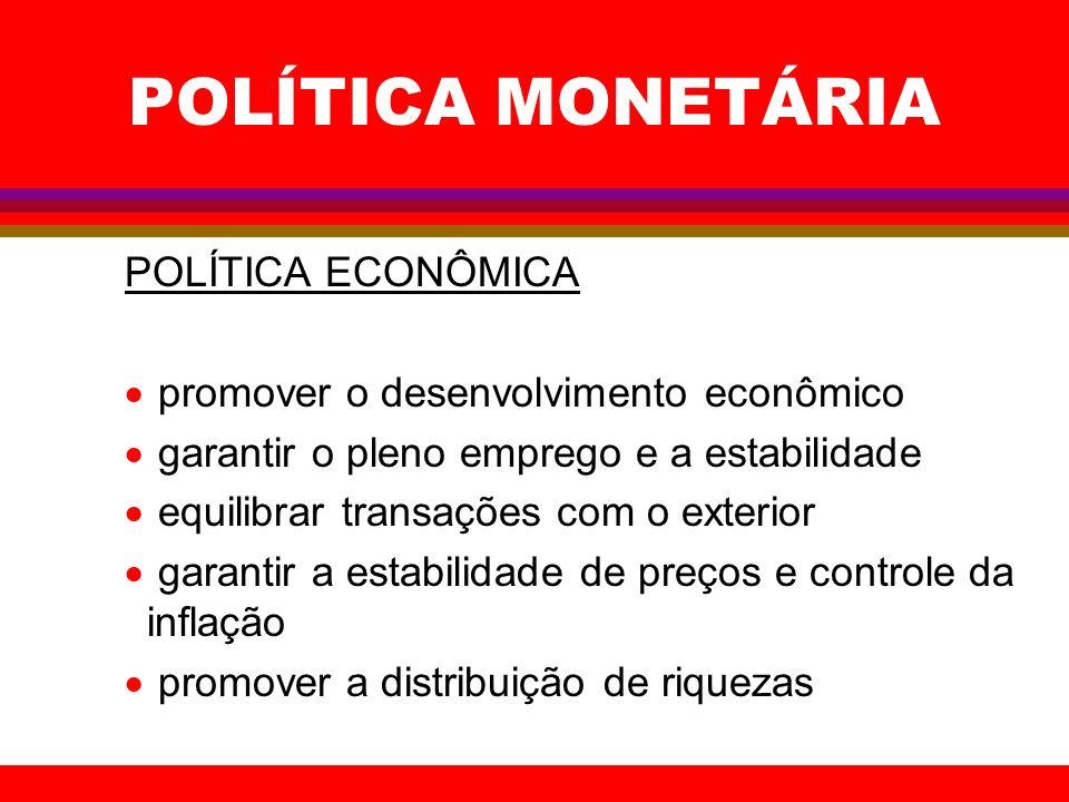 POLÍTICA MONETÁRIA POLÍTICA ECONÔMICA