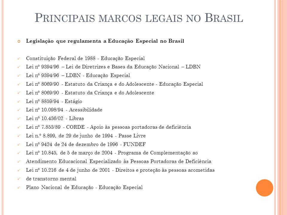Principais marcos legais no Brasil