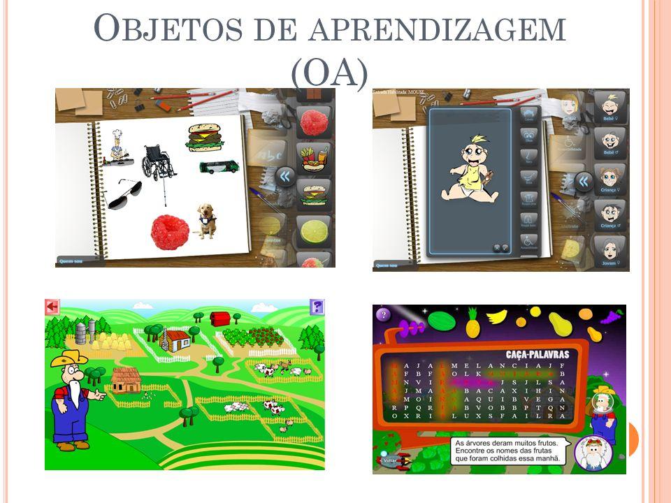 Objetos de aprendizagem (OA)