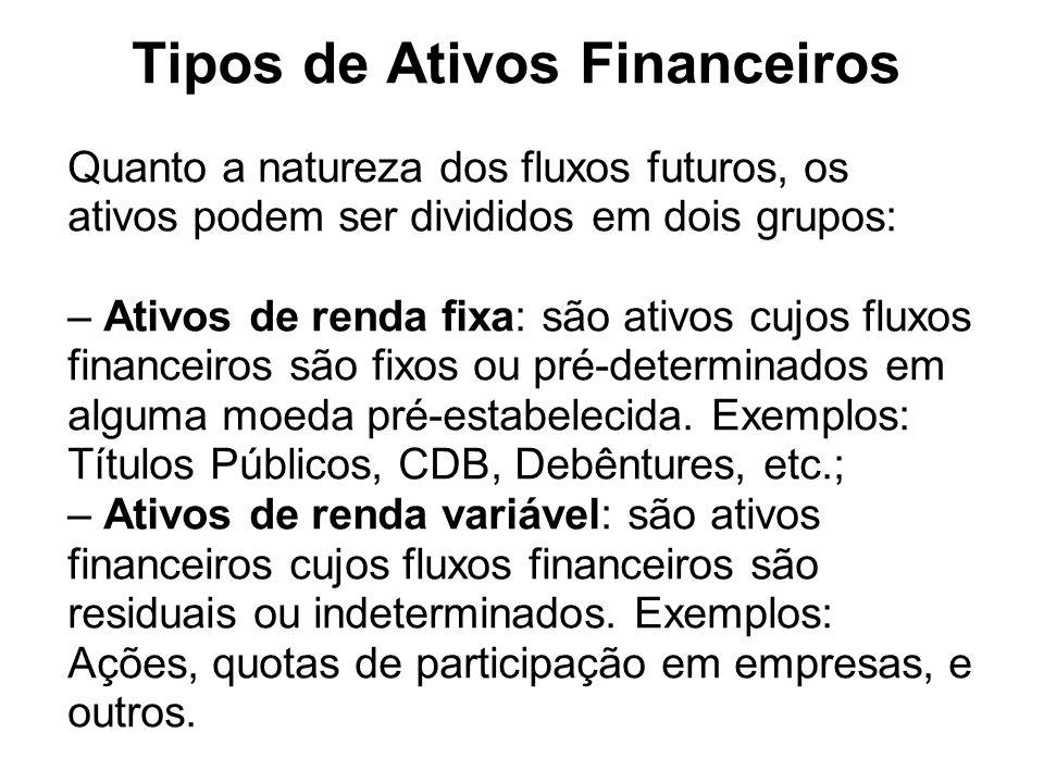 Tipos de Ativos Financeiros Quanto a natureza dos fluxos futuros, os ativos podem ser divididos em dois grupos: – Ativos de renda fixa: são ativos cujos fluxos financeiros são fixos ou pré-determinados em alguma moeda pré-estabelecida.
