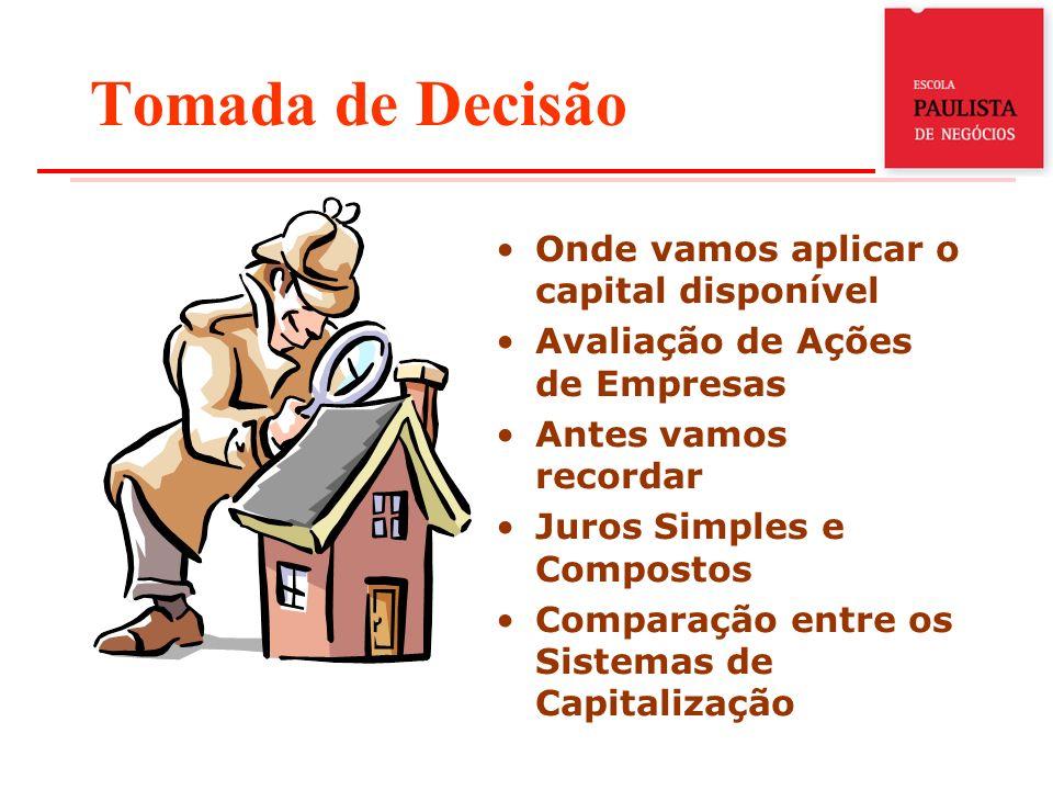 Tomada de Decisão Onde vamos aplicar o capital disponível