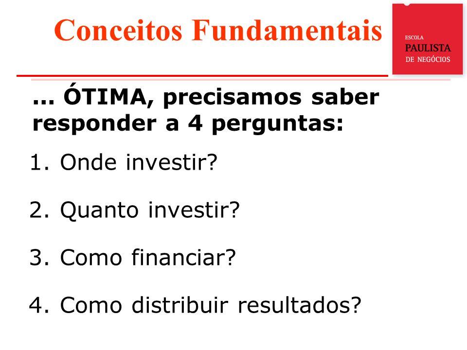 ... ÓTIMA, precisamos saber responder a 4 perguntas: