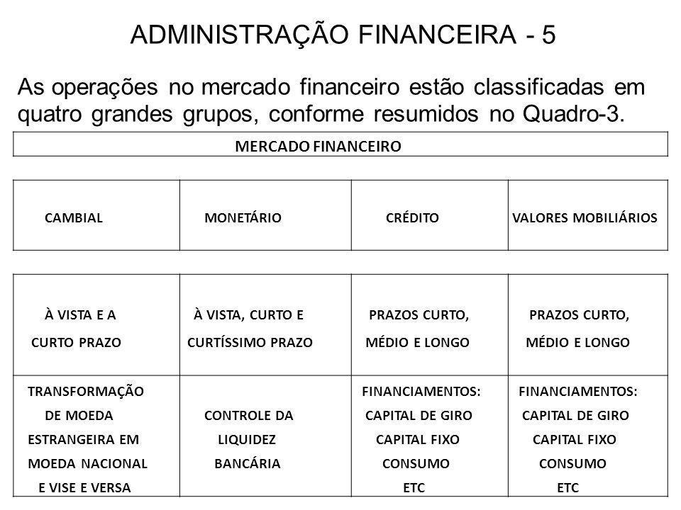 ADMINISTRAÇÃO FINANCEIRA - 5