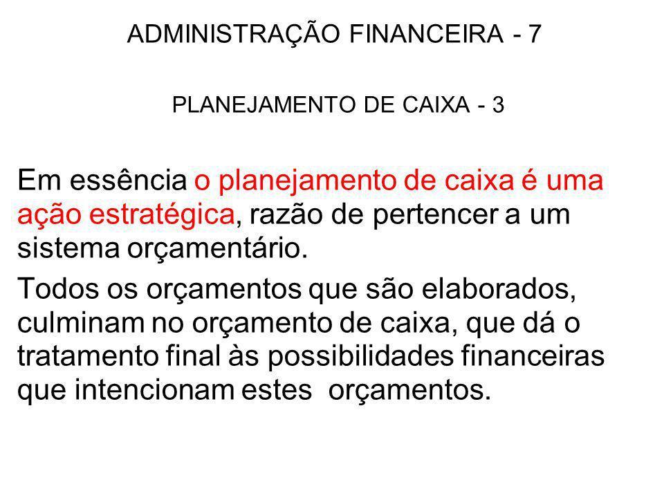 ADMINISTRAÇÃO FINANCEIRA - 7