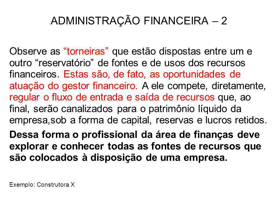 ADMINISTRAÇÃO FINANCEIRA – 2