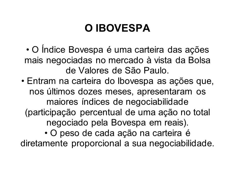O IBOVESPA • O Índice Bovespa é uma carteira das ações mais negociadas no mercado à vista da Bolsa de Valores de São Paulo.