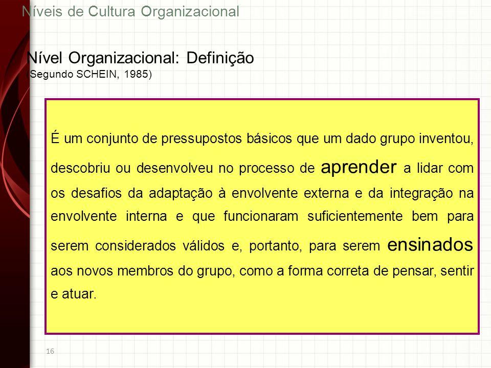 Nível Organizacional: Definição