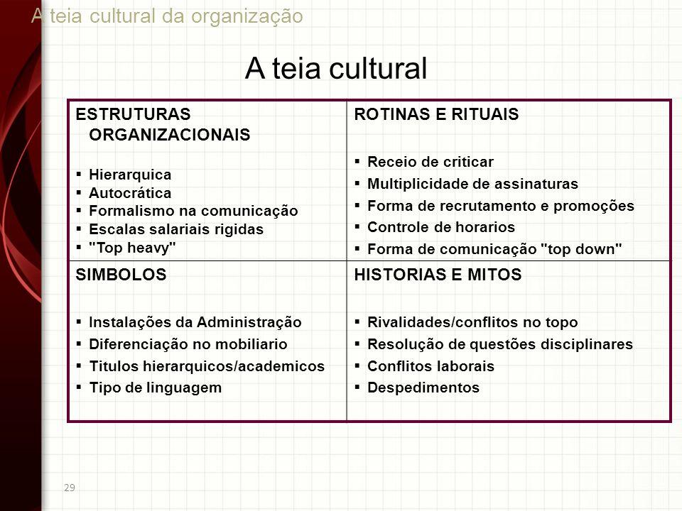 A teia cultural A teia cultural da organização